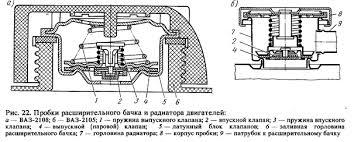 Банк Рефератов Реферат Система охлаждения автомобиля рефераты  лаждающей жидкости которая поддерживается в пределах 85 95 °С путем включения и выключения электровентилятора Кожух 14 вентилятора обеспечивает