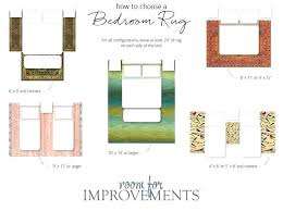 bedroom rug size what for king bed how to choose a area average rugs amazing best ideas on placement inside comm