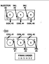 jeep 4 0 firing order diagram jeep image wiring 2010 jeep grand cherokee 3 7 firing order vehiclepad on jeep 4 0 firing order diagram