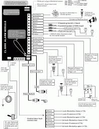 bulldog car alarm wiring diagram bulldog wiring diagrams car alarm wiring car image wiring diagram