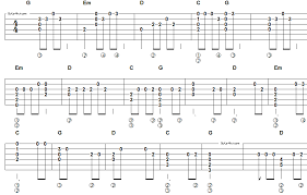 Country Guitar Scales Chart Easy Country Guitar Tabs
