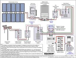 wiring diagram for solar panel to battery the wiring diagram sma sps port to apc transfer switch connected to battery backup wiring diagram