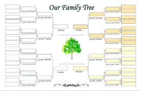 Family Tree Chart Freeware Free Printable Thermometer Goal Chart Inspirational Family