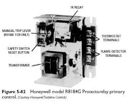 cadmium cell primary controls heater service troubleshooting honeywell r8184g cadmium cell primary controls