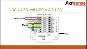 about nmea networking issues data loops and connecting this variant has four nmea 0183 inputs a usb input two nmea 0183 outputs and a usb output