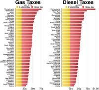 Oregon Tax Rate Chart 2017 Tax Tables Oregon