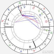 Sylvester Stallone Birth Chart Horoscope Date Of Birth Astro