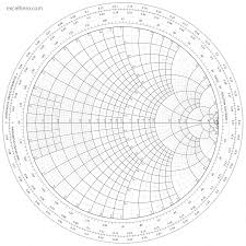 Y Smith Chart Excel High Precision Engineering Chart 1 Excel Hero Blog