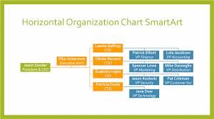 Horizontal Organizational Chart Green Border Orange Blue