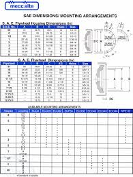 amstech power products llc meccalte mecc alte sr7 wiring diagram at Mecc Alte Generator Wiring Diagram