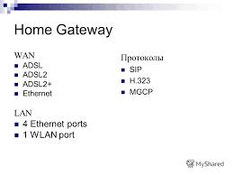 Презентация на тему Алгоритмы предоставления сервиса присутствия  5 home gateway wan adsl adsl2 adsl2 ethernet lan 4 ethernet ports 1 wlan port Протоколы sip h 323 mgcp