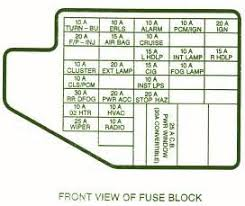 similiar chevy fuse box diagram keywords 2001 chevy cavalier front fuse box car wiring diagram