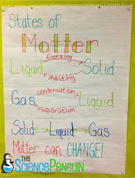Changing States Of Matter Anchor Chart The Science Penguin