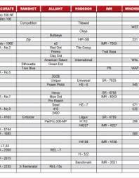 Powder Burn Rate Chart Excel Www Bedowntowndaytona Com