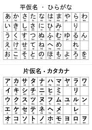 Japanese Alphabet Tumblr