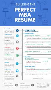10 Steps Towards Creating The Perfect Mba Resume Infographic E
