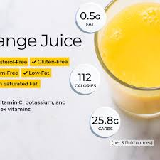 Simply Light Orange Juice Sugar Content Orange Juice Nutrition Facts Calories Carbs And Health
