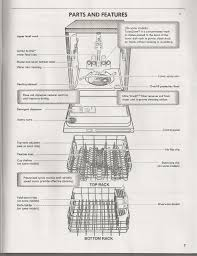 kenmore ultra wash dishwasher inside. kenmore ultra wash dishwasher inside m