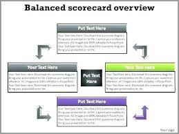 Scorecard Ppt Template