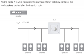 70 volt volume control wiring diagram 70 image ceiling speaker volume control wiring diagram ewiring on 70 volt volume control wiring diagram