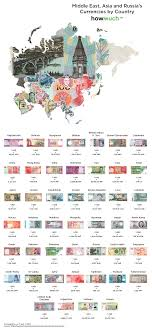 World Currency Chart Pdf The World Map Of Currencies