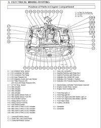 similiar pt cruiser radiator diagram keywords relay wiring diagram pt cruiser 2001 radiator wiring diagram website