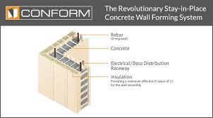 stay in place concrete wall forming
