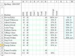 Student Grade Tracker Excel Excel Automatically Grading Template Free Gradebook Mac Grade