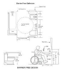 ada compliant bathroom dimensions. ada residential bathroom clearances floor plans dwg also standard compliant dimensions