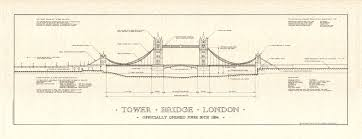 architectural drawings of bridges. Perfect Bridges Tower Bridge London Print Intended Architectural Drawings Of Bridges Y