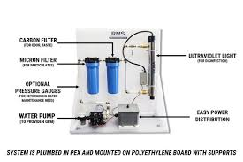 tiny house water system. Wonderful Tiny Tiny House Rainwater Harvesting Package With Water System U