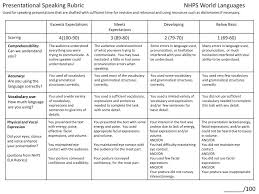 Ppt Presentational Speaking Rubric Nhps World Languages Powerpoint