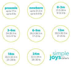 Amazon Com Simple Joys By Carters Boys 3 Pack Neutral