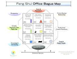 meeting room feng shui arrangement. Feng Shui Room Map Bedroom For Layout Living . Meeting Arrangement O