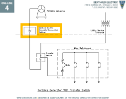 electric generator diagram. System Application Diagram #4. Click Here To Download PDF. Electric Generator