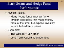 Chapter 26 Hedge Funds Ppt Download