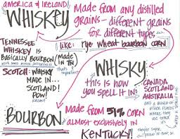 How To Drink Whiskey Autostraddle
