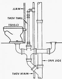 large size of faucet design faucet drain kitchen plumbing parts bathroom sink drain kit drains