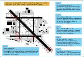Faa Charts Gov Cfi Brief Faa Taxi Test Learn To Fly Blog Asa Aviation