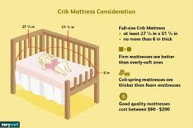 standard crib mattress size