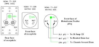 30 amp plug wiring diagram & [ img]\