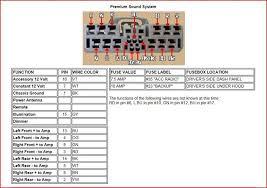96 honda civic radio wiring diagram 96 Honda Civic Stereo Wiring Diagram honda civic radio wiring diagram pictures to pin on pinterest 1996 honda civic stereo wiring diagram