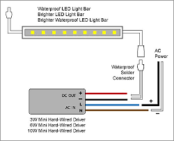 led wiring diagram wiring diagram 12v addressable led wiring diagram exles and