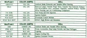peterbilt wiring diagram images peterbilt light wiring peterbilt 379 cab wiring diagram nilza net on 389