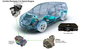 how does the chrysler pacifica hybrid work how does the chrysler pacifica hybrid work first diagram