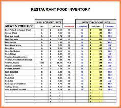 Inventory Tracking Spreadsheet Restaurant Restaurant