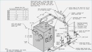 utica steam boiler wiring diagram diy enthusiasts wiring diagrams \u2022 Boiler Pump Wiring Diagram utica steam boiler piping diagram within steam boiler wiring diagram rh euroette com hot water boiler wiring diagram industrial gas boiler wiring diagram