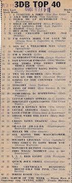 1969 Very Few Aussies In Charts Australian Pop In 2019