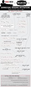 best 25 wedding planning ideas on pinterest wedding planning Wedding Jobs Plymouth best wedding planning advice from the pros wedding planner jobs plymouth