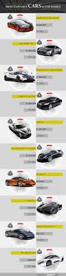 new car releases in worldAwesome Honda 2017  2019 Honda Odyssey Redesign Info and Release